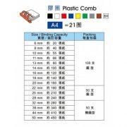 binding_PlasticCones