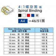 M&A 4-1 spiral chart-350x350